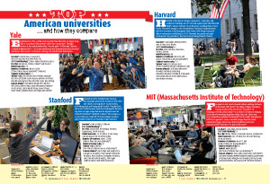 Double page - Report American University