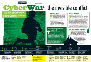Double page - Report Cyber War